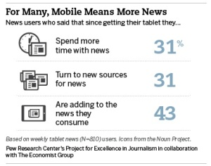 Online-News-vs.-Traditional-Media